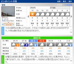 Weather_appi